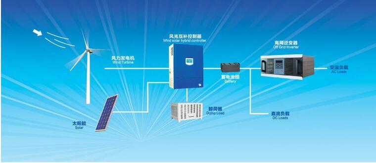 1.5kw24V Wind Solar Hybrid Controller with APP WiFi GPRS