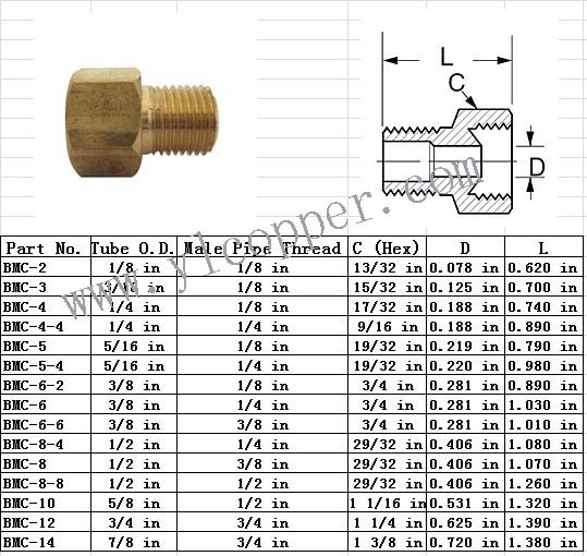 China Brass Brake Adapter Fittings For Auto Parts China