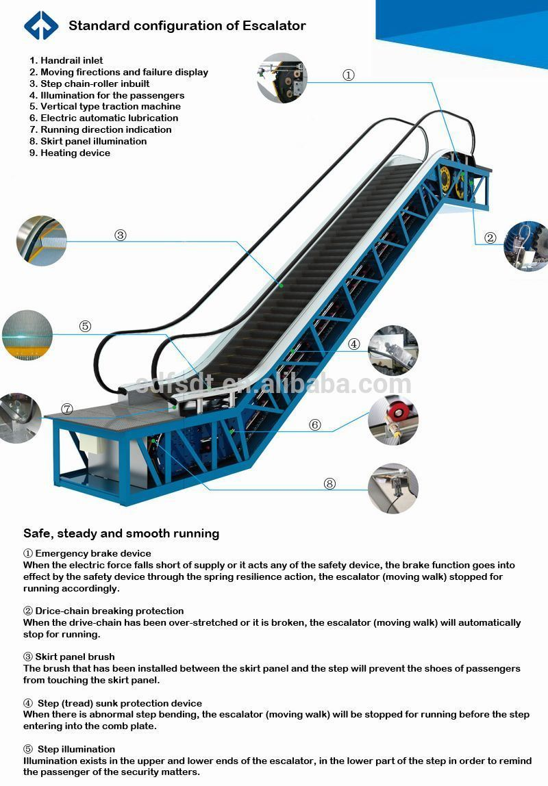 escalator parts and functions pdf