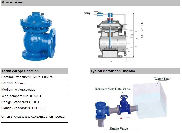 Quick Open Mud Valve