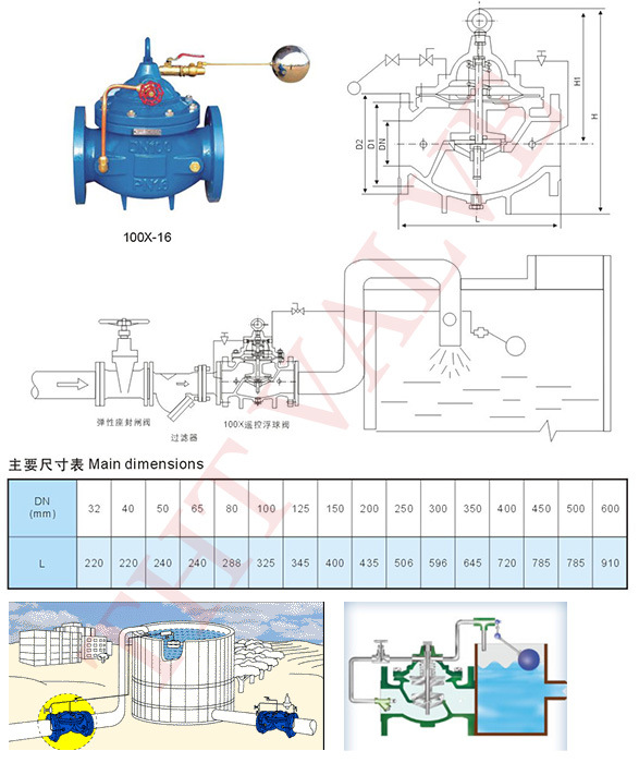 Float Control Valve for Tank Remote Control Float Valve