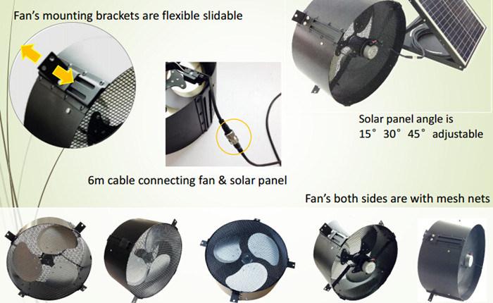 30w Solar Attic Fan 30w Solar Thermostatic Roof
