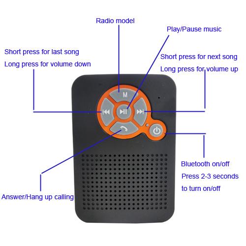 Suction Cup Splash-Proof Wireless Bluetooth Shower Speaker/FM Radio