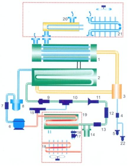 Теплообменник система газ жидкость функция теплообменника