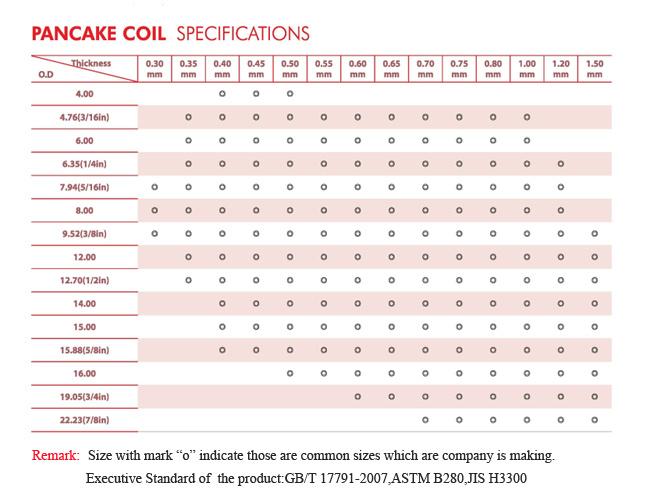 ASTM B280 Standard Pancake Coil Copper Tube