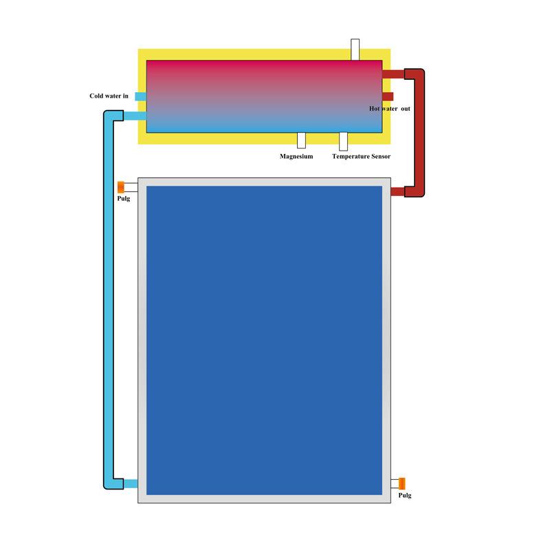 chauffe eau solaire 100l 200l 300l flat plate solar. Black Bedroom Furniture Sets. Home Design Ideas