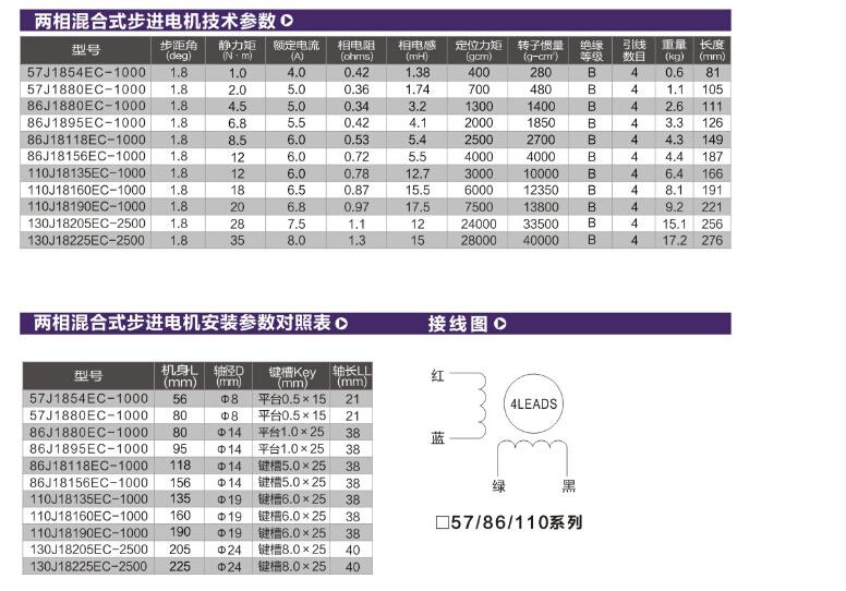 China hybrid closed loop motor m nema 34 stepper for Nema 34 stepper motor datasheet
