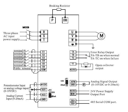 Chziri-Variable-Frequency-Drive-1-5kw-220V-Zvf330-M1r5s2SD Variable Frequency Drives Wiring Diagram on