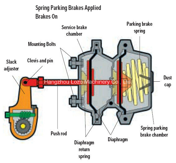 how to cut brake chamber pushrod