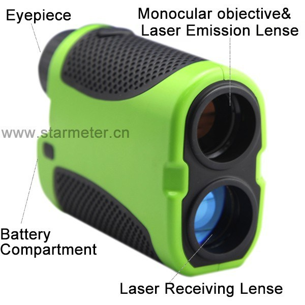 how to build a laser range finder