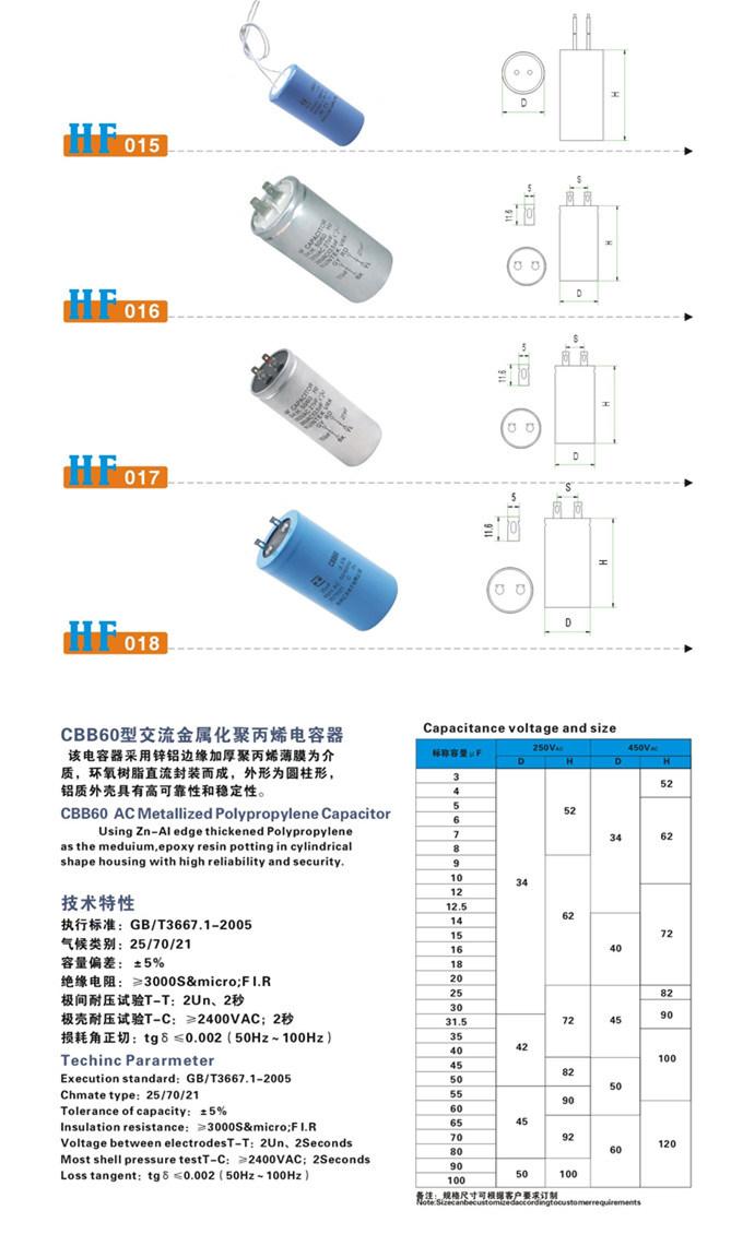 China Cbb60 Motor Run Metal Shell Capacitor China Capacitor Running Capacitor