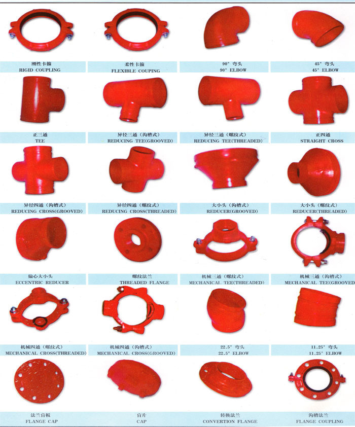 Fire Suppression Pipe : China fire fighting ductile iron pipe fitting with ul fm