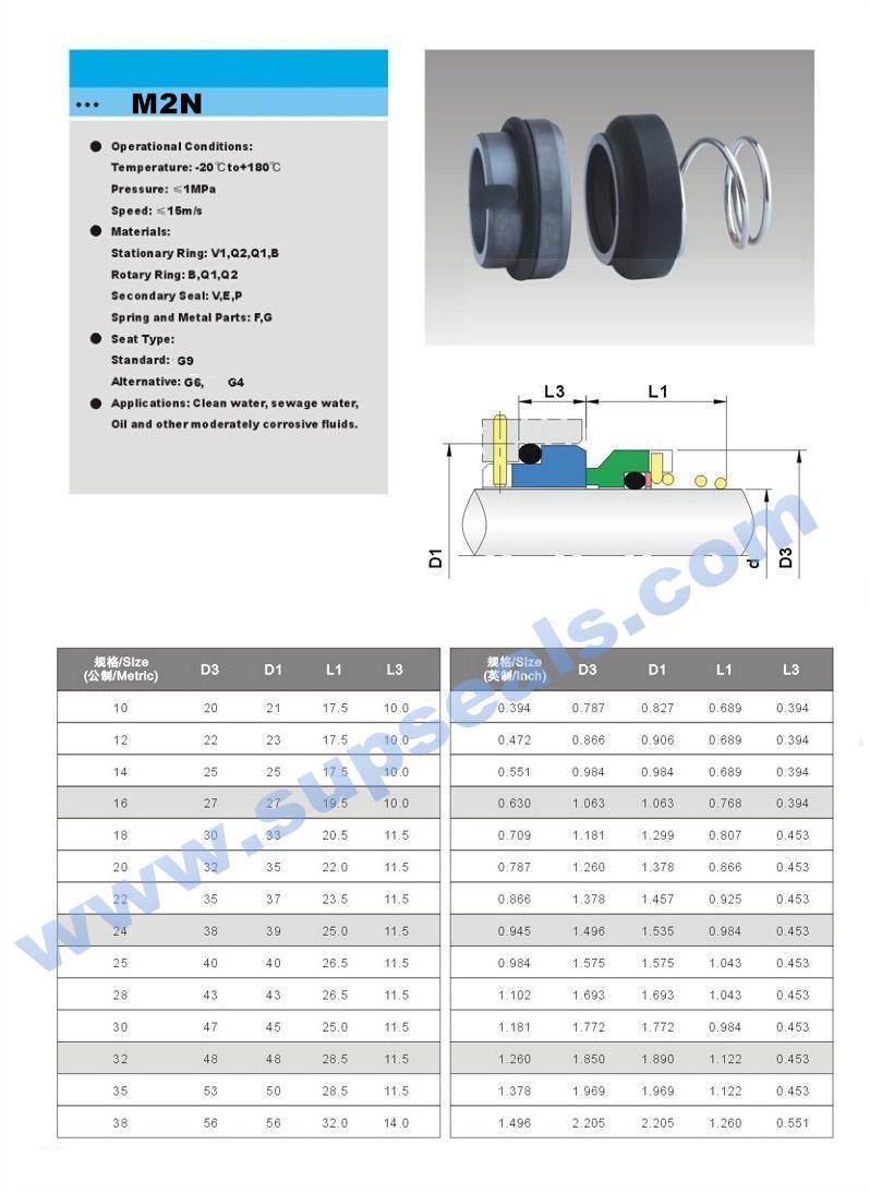 Burgmann M2n Seal Professional Performance Taperd Single-Spring Seal