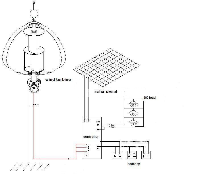 china 12v 24v 200w vertical axis wind turbine    wind