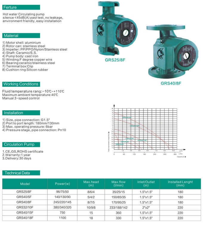Electric Pump  Electric Pump Hs Code