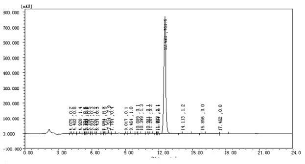 Potente esteroides anabólicos en polvo acetato de trenbolona para el culturismo