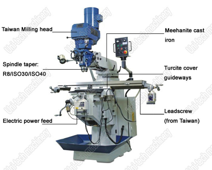 labeled milling machine