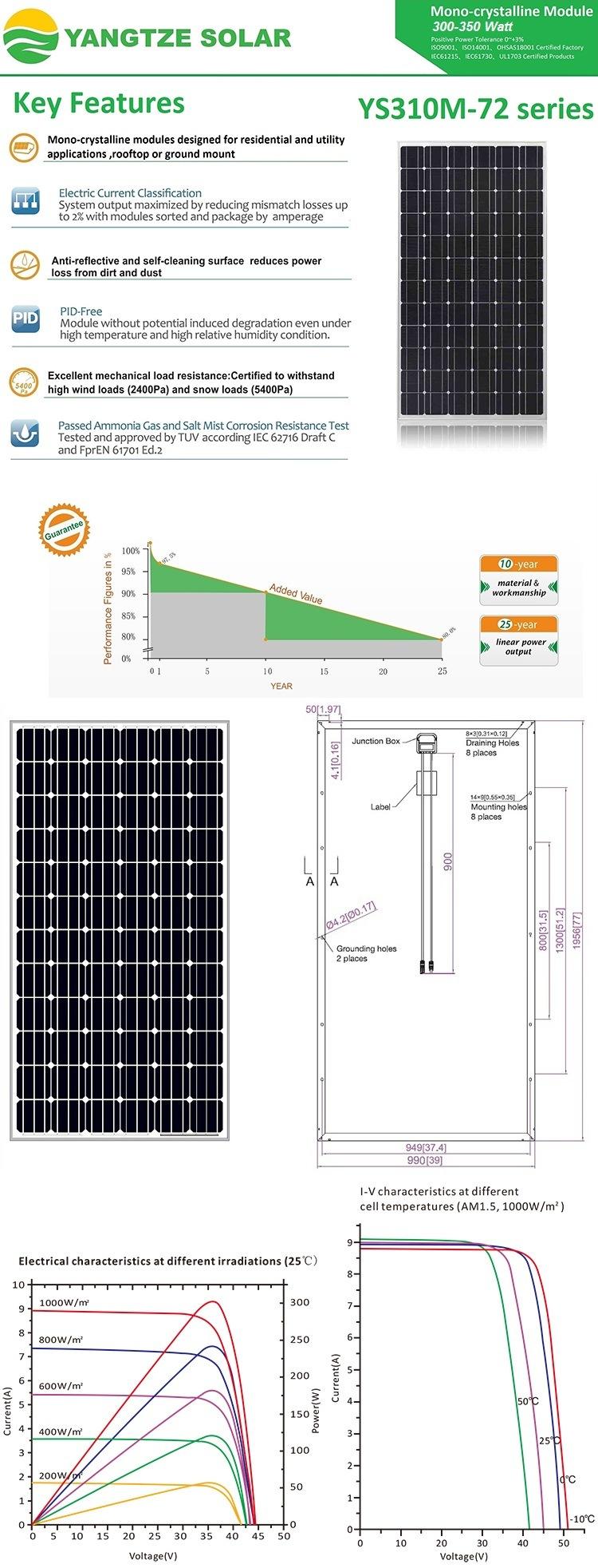 china 2017 hot sale high efficiency 350w mono photovoltaic pv solar panel china mono solar. Black Bedroom Furniture Sets. Home Design Ideas