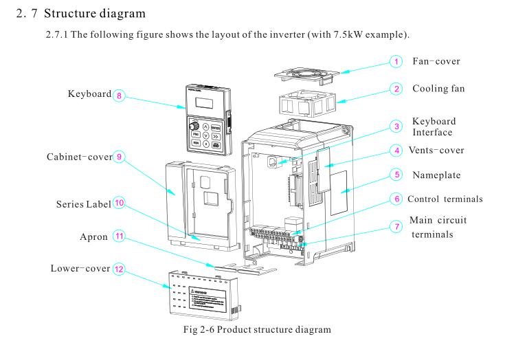 Brake Wiring 3 Phase Motor Vfd Example Electrical Wiring Diagram