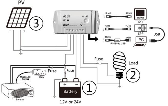 regolatore solare della carica di 10a  20a  30a pwm per il