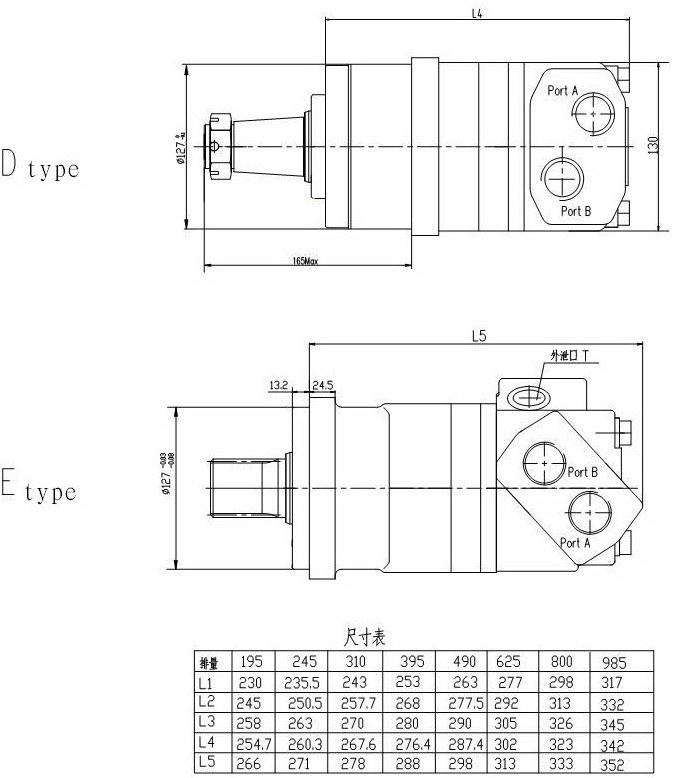 Moteur hydraulique de soupape disque d 39 eaton carboniser for Char lynn 6000 series motor specs