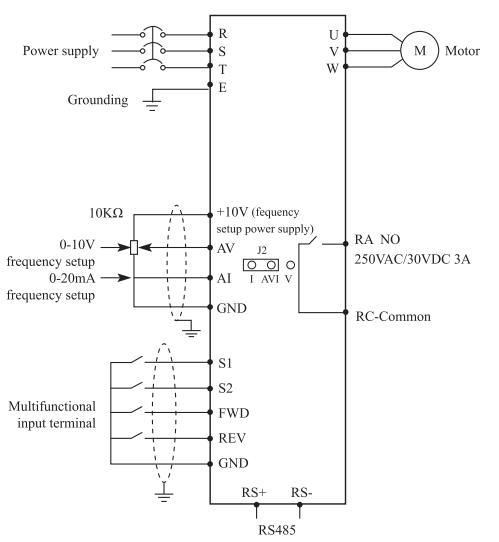 Small Size AC Drive, VFD, Frequency Inverter (0.2~2.2kw)