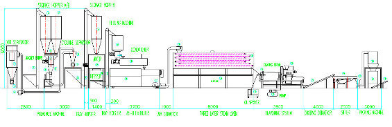 Fish Food Pellet Extruder Machine