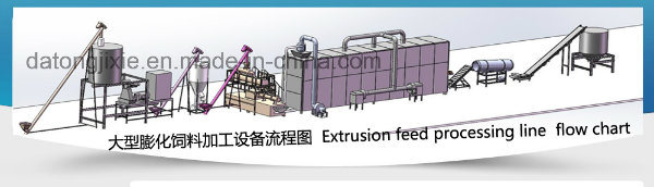 Floating Fish Feed Making Machinery Plant