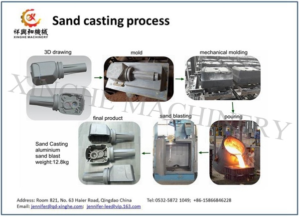 Casting Iron Brass Stainless Steel Carbon Steel Aluminum Sand Casting