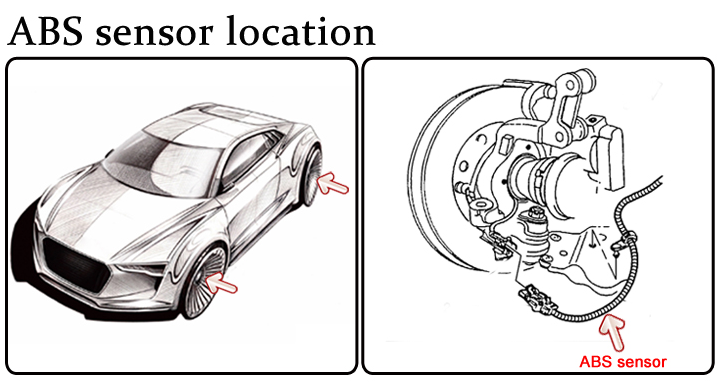 China auto sensor 1649058200 1644405541 for mercedes for Mercedes benz ml500 crankshaft position sensor