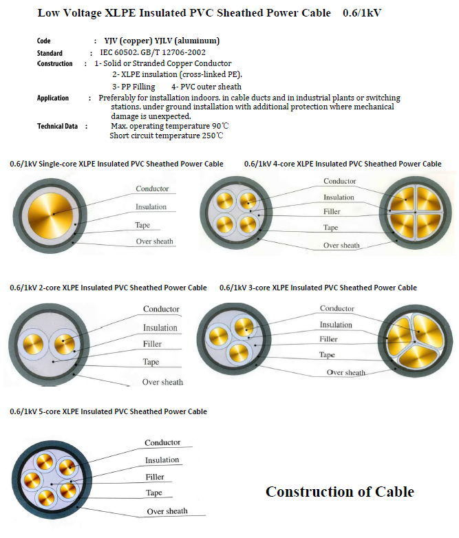 China Xlpe Insulated Power Cable 0 6 1kv Al Xlpe Swa Pvc