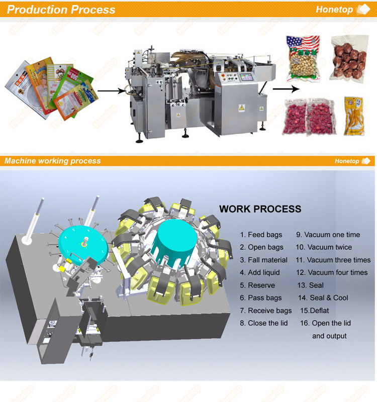 Premade Pouch Fill Seal Vacuum Packing Machinery