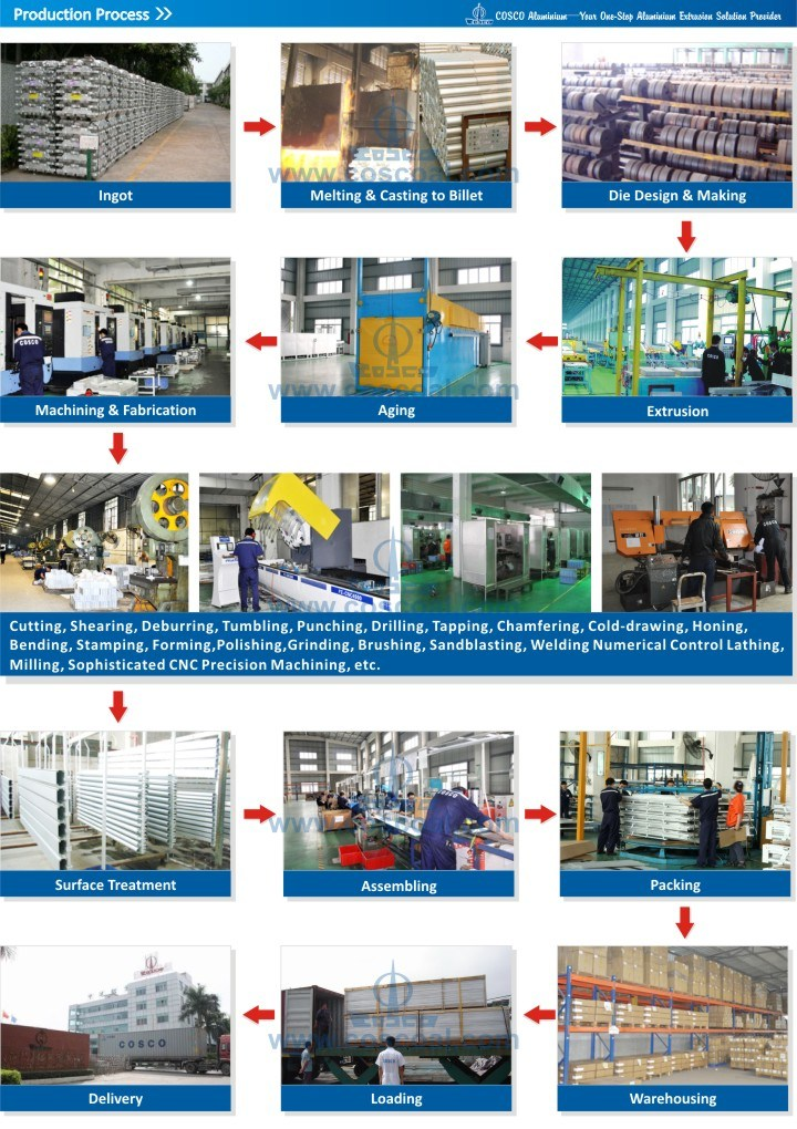 Customized Aluminium/Aluminum Profile Extrusion with CNC Machining & Surface Treatment