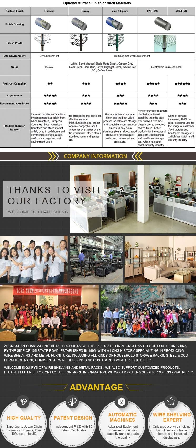 Nsf Commercial Kitchen China