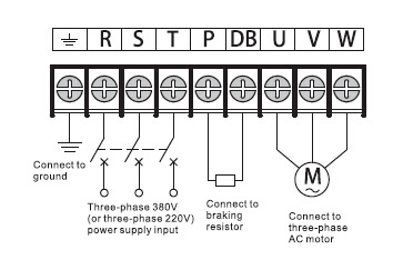 china chziri power resistor for chziri ac drive china. Black Bedroom Furniture Sets. Home Design Ideas