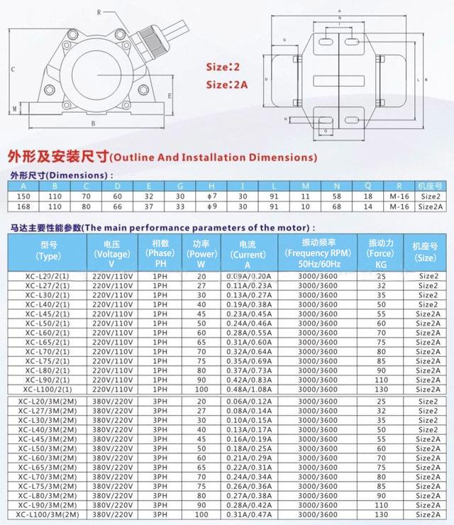 Petit moteur vibrations en aluminium 30w 110v mini for Small electric vibrating motors