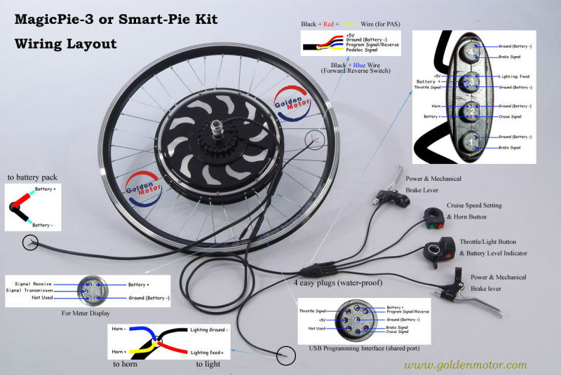 smart wheel wiring diagram