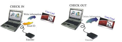 RFID Locking Cylinder (VC800)