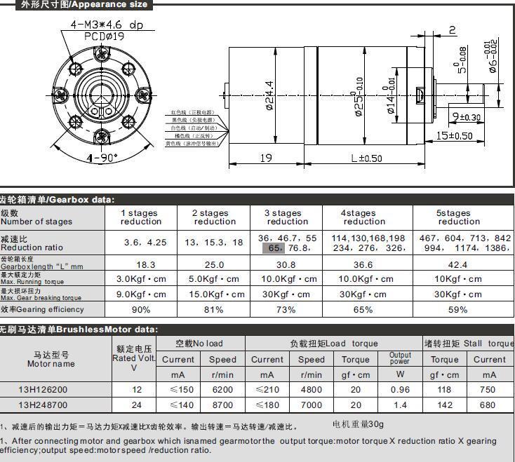 China 25mm 12v 24v bldc planetary gear motor china for 12v bldc motor specifications