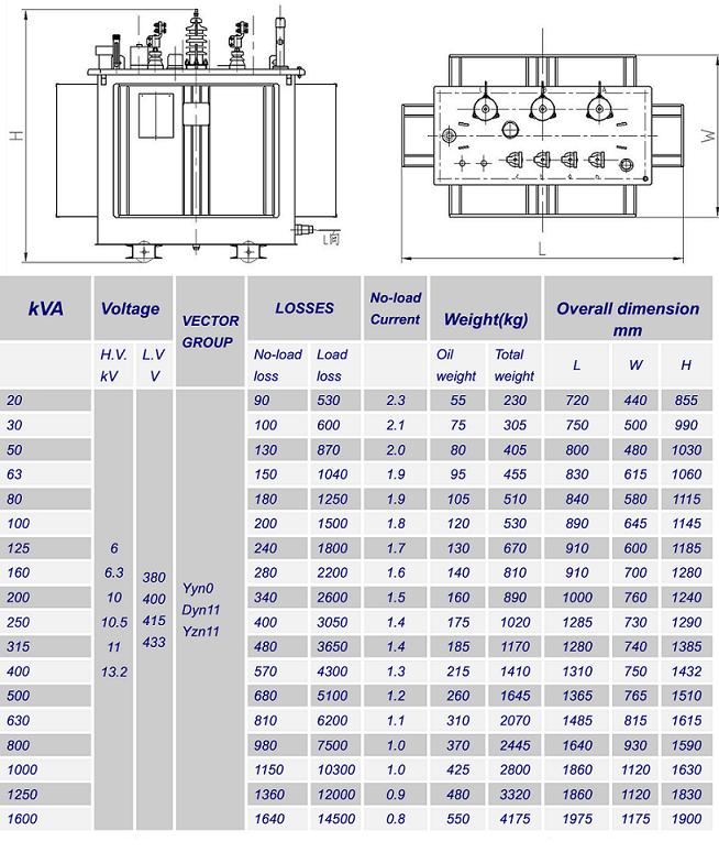 Venta caliente precio 315 kva transformador de potencia de - Transformador electrico precio ...