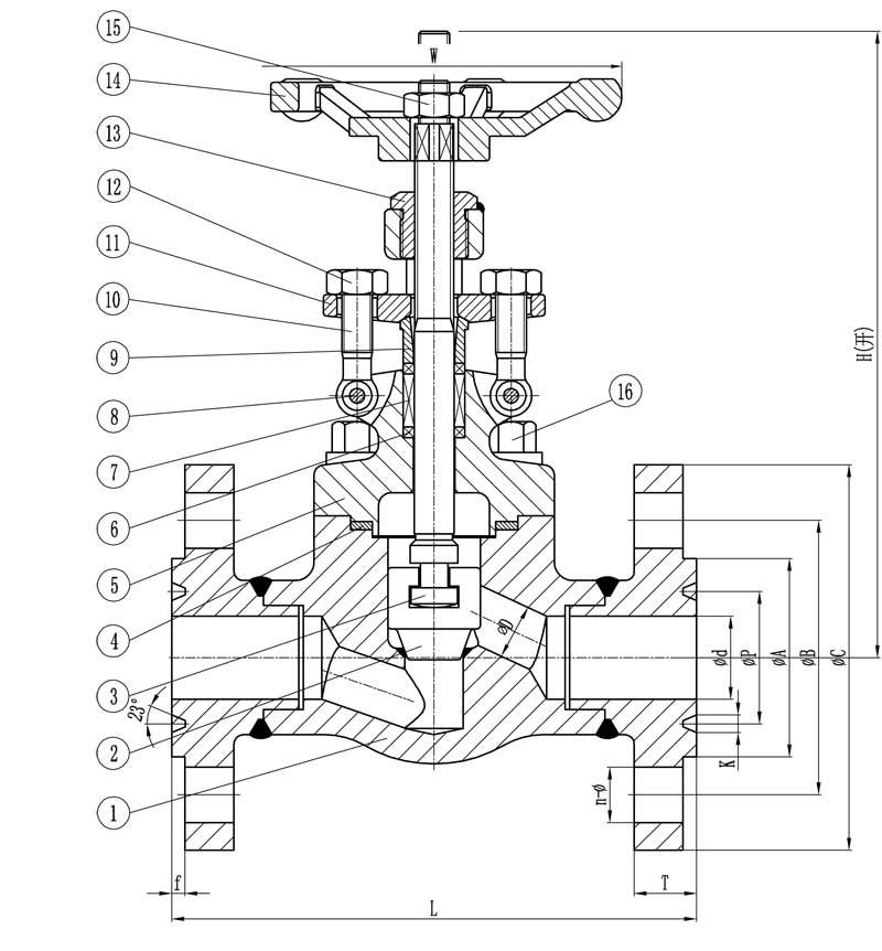 F316L High Pressure 1500lb Rj Flange Globe Valve