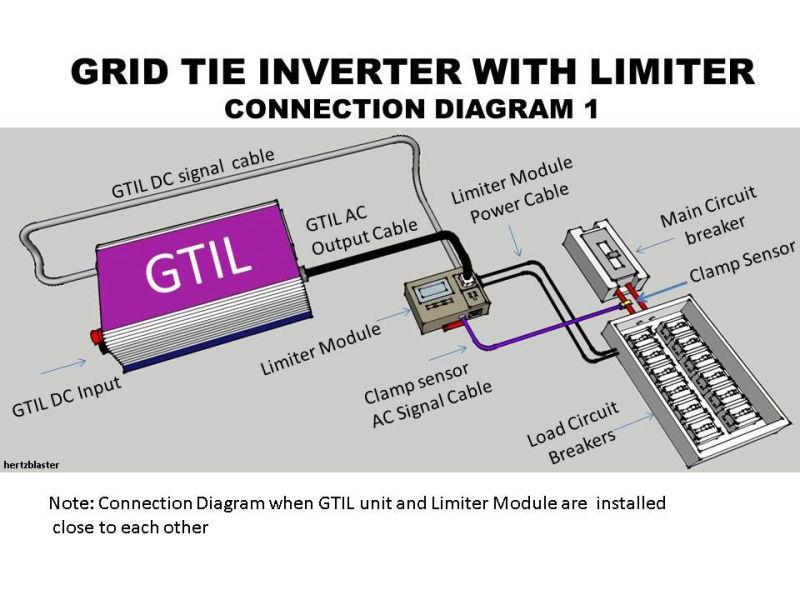 China 1000w Grid Tie Inverter With Limiter  Grid Tie