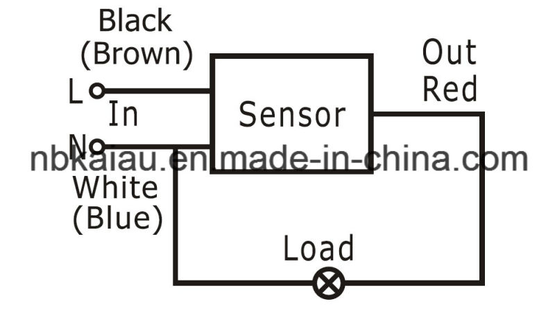 china fitting lamp sensor  ka-s29