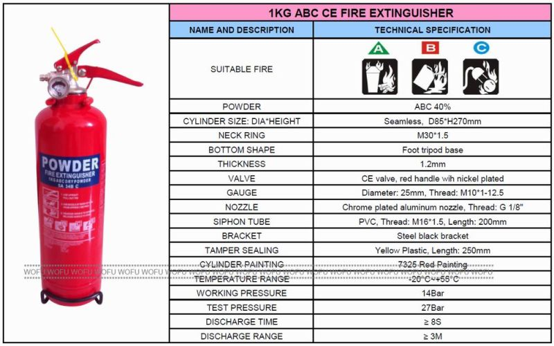 fire extinguishers essay Foam – suitable for class a and b fires class a – combustible solids (paper, wood) class b – flammable liquids (petrol, diesel, spirits, paint) pros higher a.