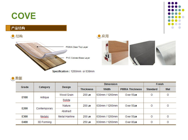 China Self Adhesive Decoration Film For Pvc Wpvc Board