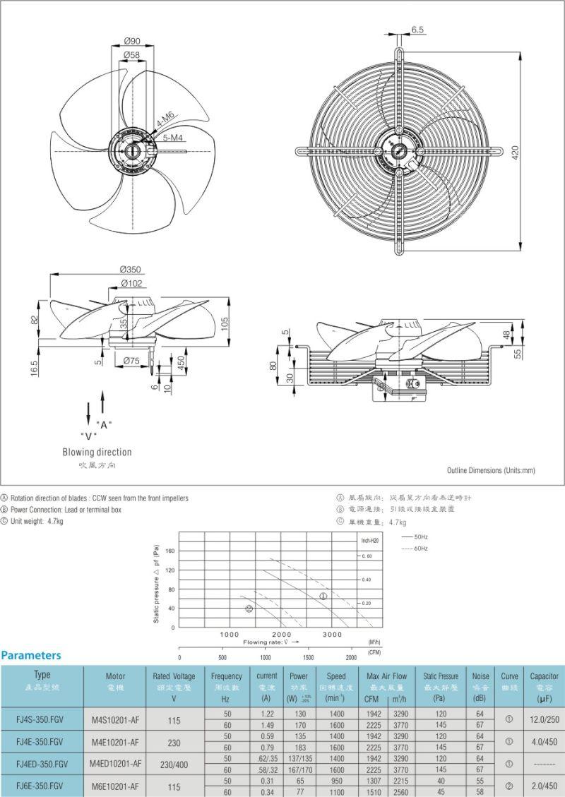 AC Sickle Blade Industrial Axial Air Cooler (C4E-350. FGV)