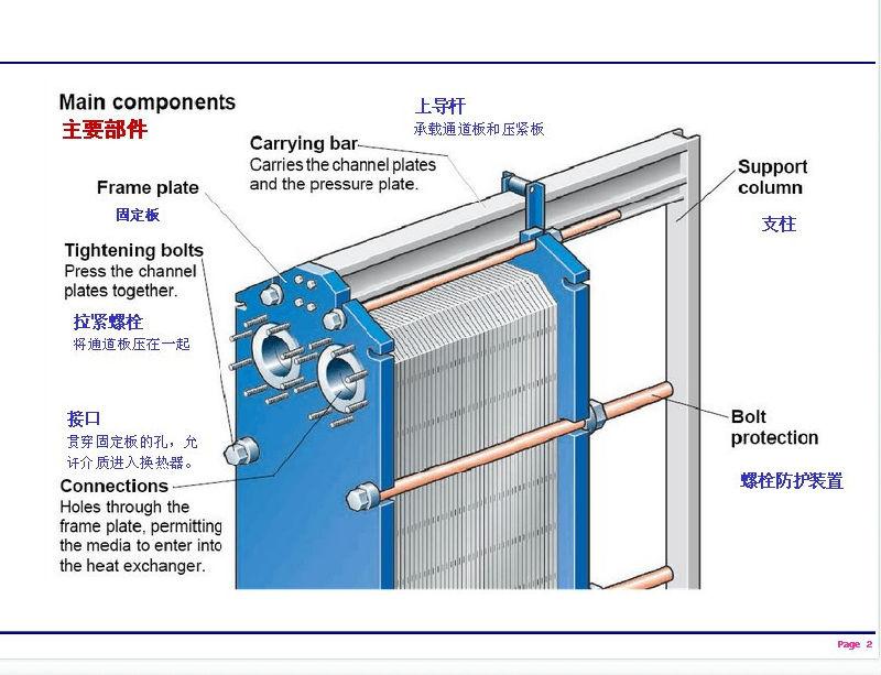 Теплообменник пластинчатый gea ecoflex инструкция по эксплуатации SSE 66.401.3400
