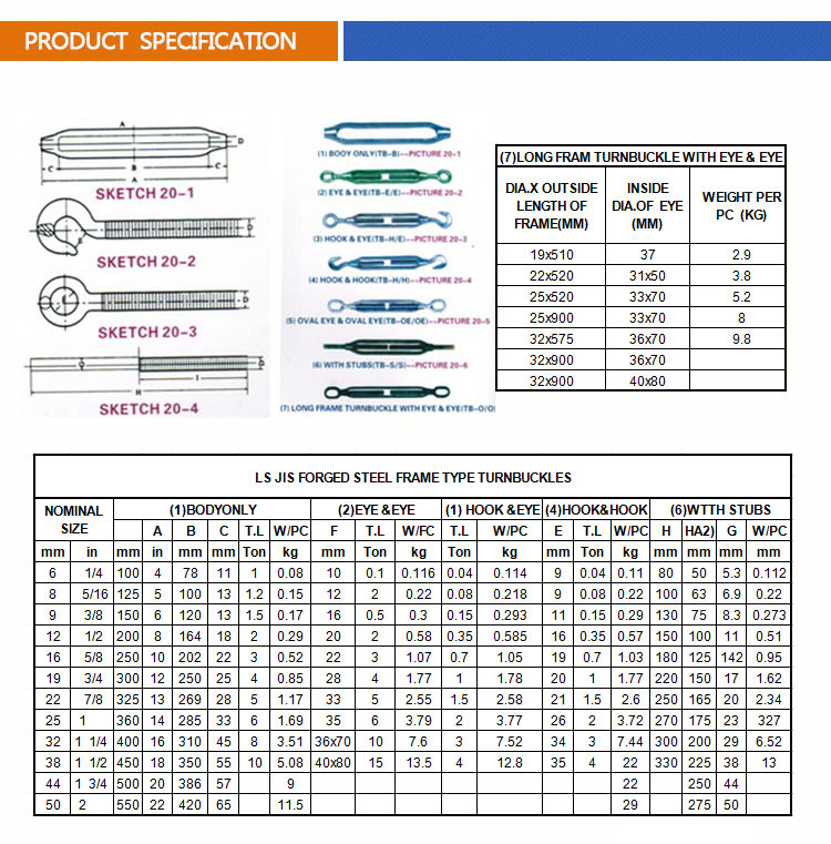 Fine Crosby Wire Rope Sling Capacity Chart Images - Electrical ...