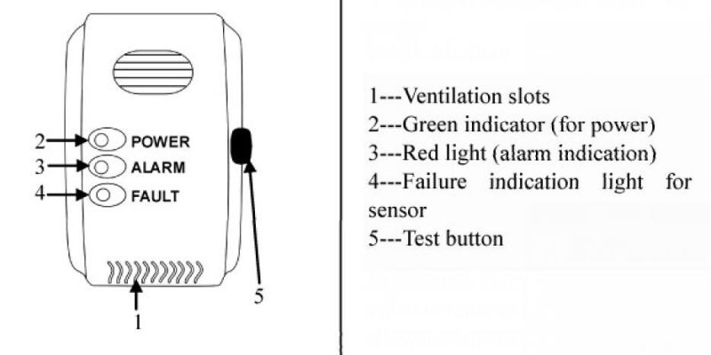 china high sensitive wireless wired gas leakage alarm  gas