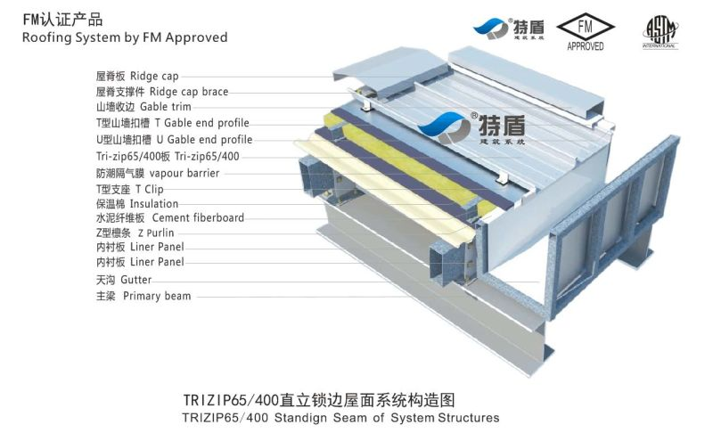 China Insulation Roof System China Kalzip Standing Seam